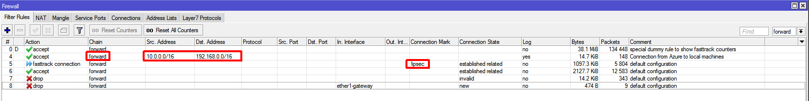 Filter table configuration for let in traffic from Azure and exclude IPsec from fasttrack.
