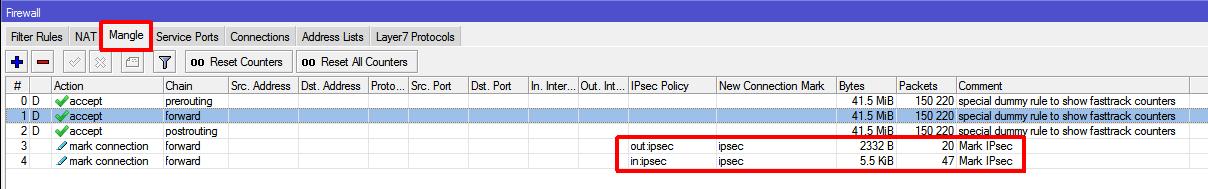 Mangle configuration to mark IPsec traffic.